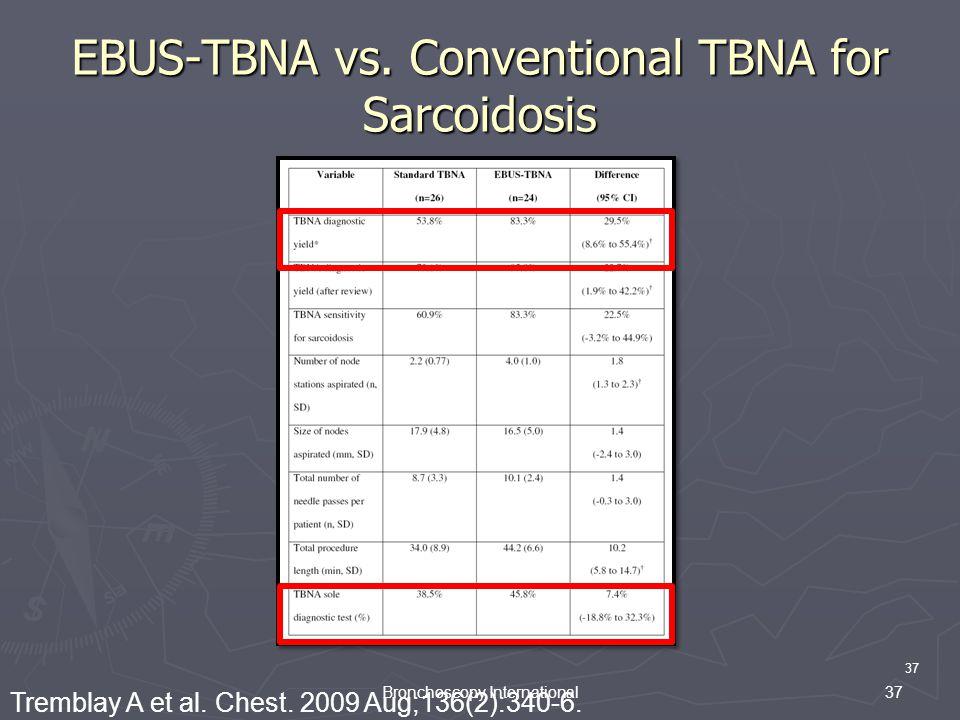37 Bronchoscopy International EBUS-TBNA vs. Conventional TBNA for Sarcoidosis Tremblay A et al. Chest. 2009 Aug;136(2):340-6.