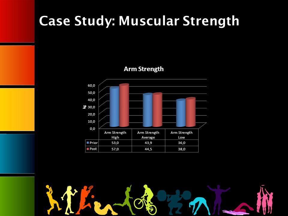 Case Study: Muscular Strength