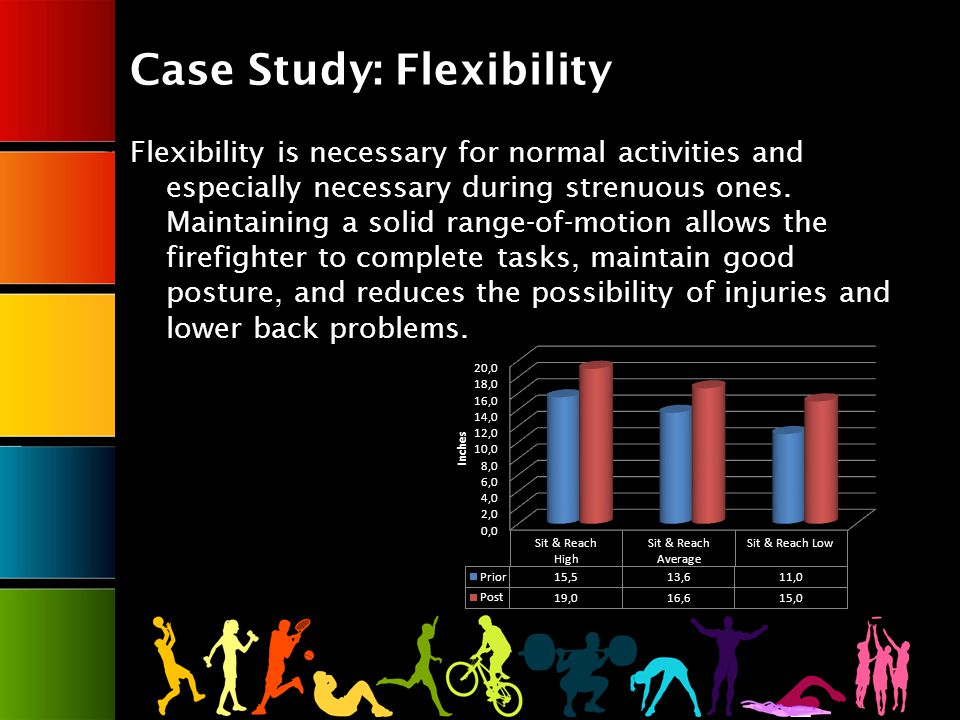 Case Study: Flexibility Flexibility is necessary for normal activities and especially necessary during strenuous ones.