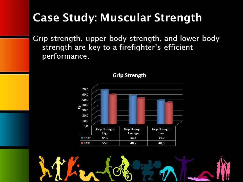 Case Study: Muscular Strength Grip strength, upper body strength, and lower body strength are key to a firefighters efficient performance.