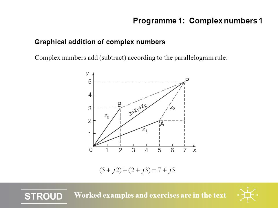 STROUD Worked examples and exercises are in the text Graphical addition of complex numbers Programme 1: Complex numbers 1 Complex numbers add (subtrac