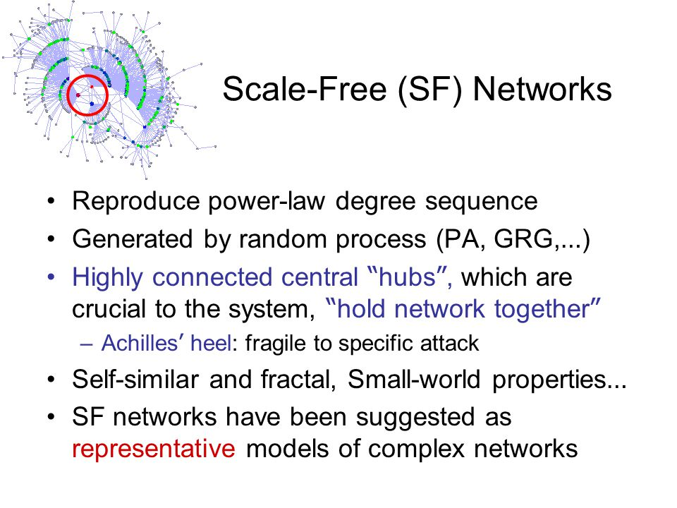 Scale-Free (SF) Networks Reproduce power-law degree sequence Generated by random process (PA, GRG, … ) Highly connected central hubs, which are crucial to the system, hold network together –Achilles heel: fragile to specific attack Self-similar and fractal, Small-world properties … SF networks have been suggested as representative models of complex networks