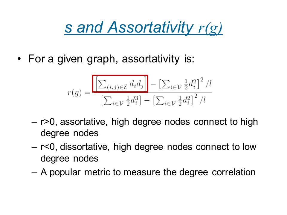 s and Assortativity r(g) For a given graph, assortativity is: –r>0, assortative, high degree nodes connect to high degree nodes –r<0, dissortative, hi