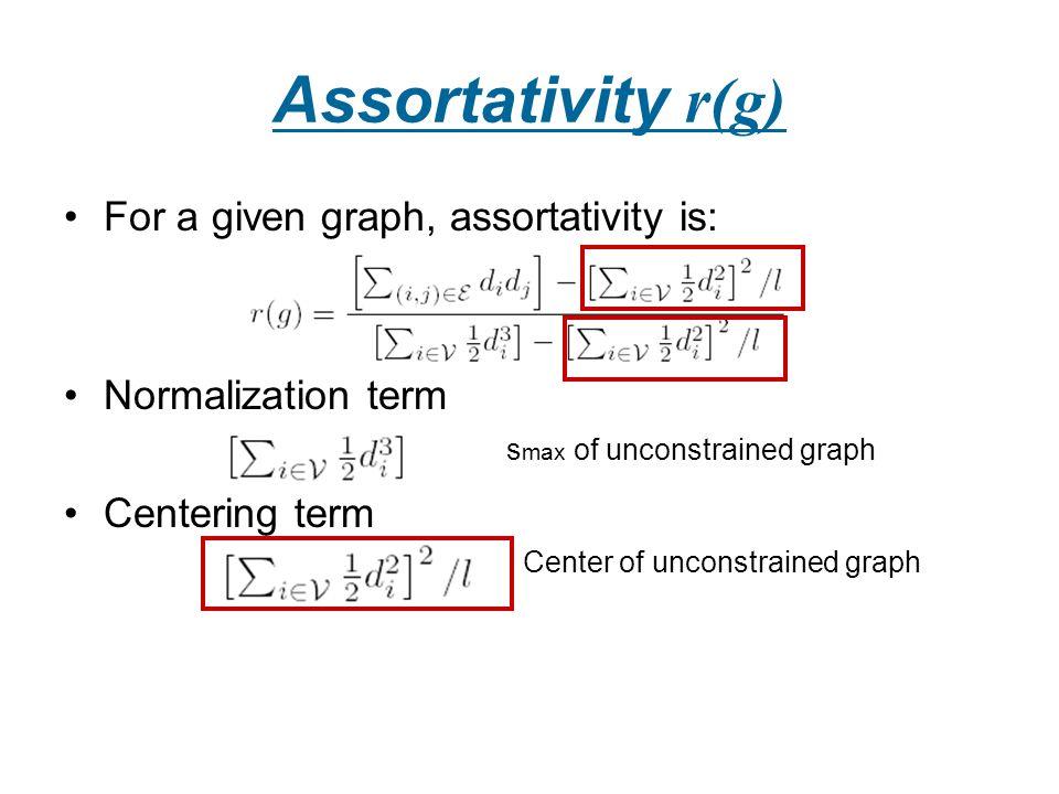 Assortativity r(g) For a given graph, assortativity is: Normalization term Centering term s max of unconstrained graph Center of unconstrained graph