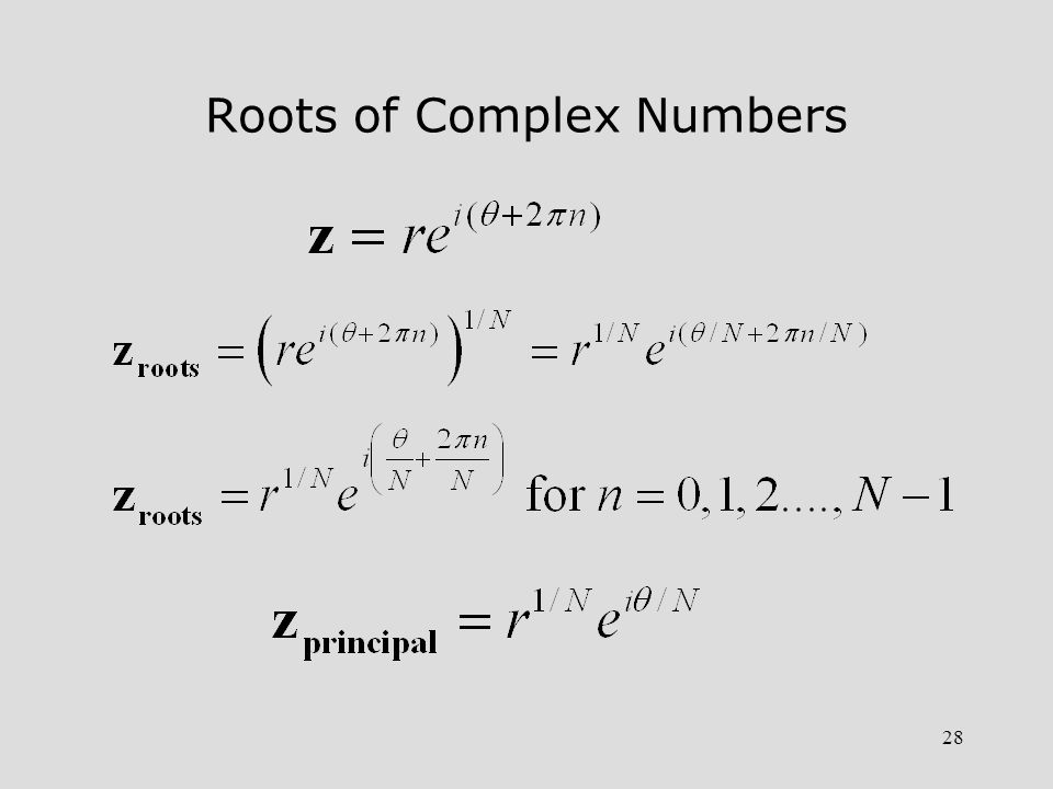 28 Roots of Complex Numbers