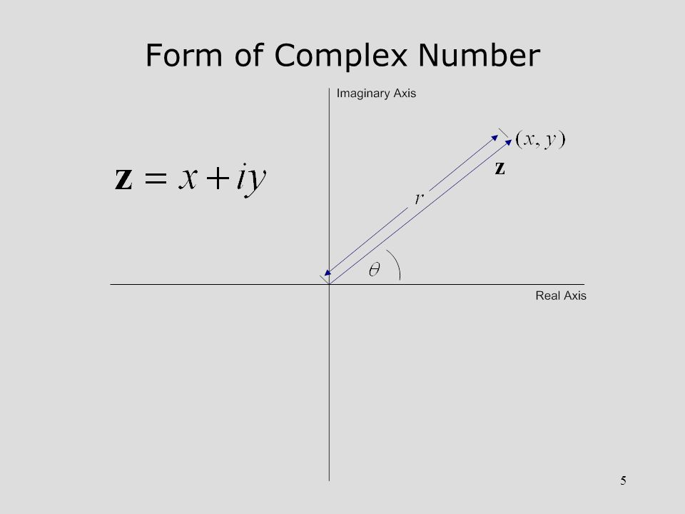 5 Form of Complex Number