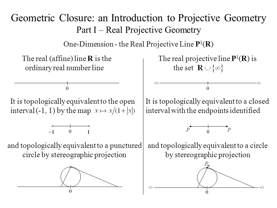 Geometric Closure: an Introduction to Projective Geometry Part I – Real Projective Geometry One-Dimension - the Real Projective Line P 1 (R) The real (affine) line R is the ordinary real number line The real projective line P 1 (R) is the set It is topologically equivalent to the open interval (-1, 1) by the map and topologically equivalent to a punctured circle by stereographic projection It is topologically equivalent to a closed interval with the endpoints identified and topologically equivalent to a circle by stereographic projection