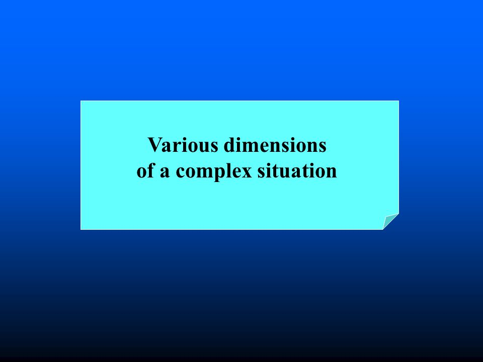 Various dimensions of a complex situation