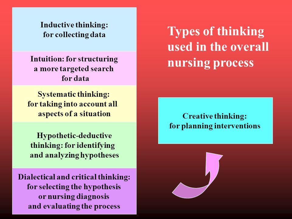 Bibliography Bandman, Elsie and Bertram Bandman (1988), Critical Thinking in Nursing.