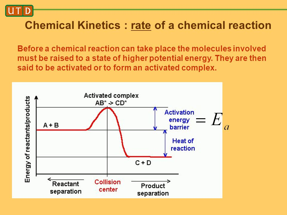 Chemical Kinetics : rate of a chemical reaction Before a chemical reaction can take place the molecules involved must be raised to a state of higher p