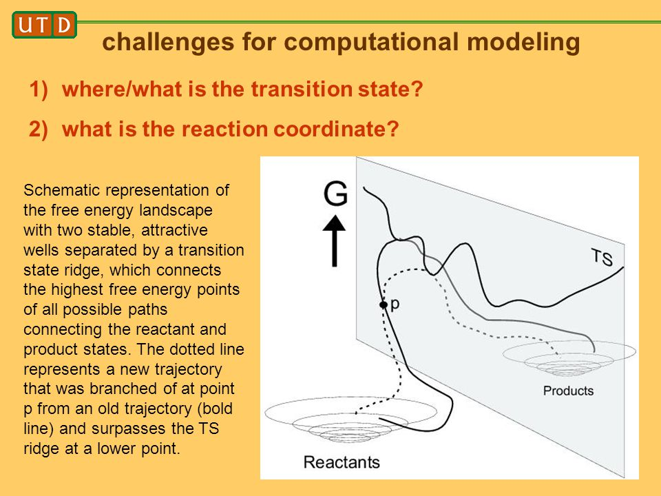 challenges for computational modeling 1)where/what is the transition state? 2)what is the reaction coordinate? Schematic representation of the free en