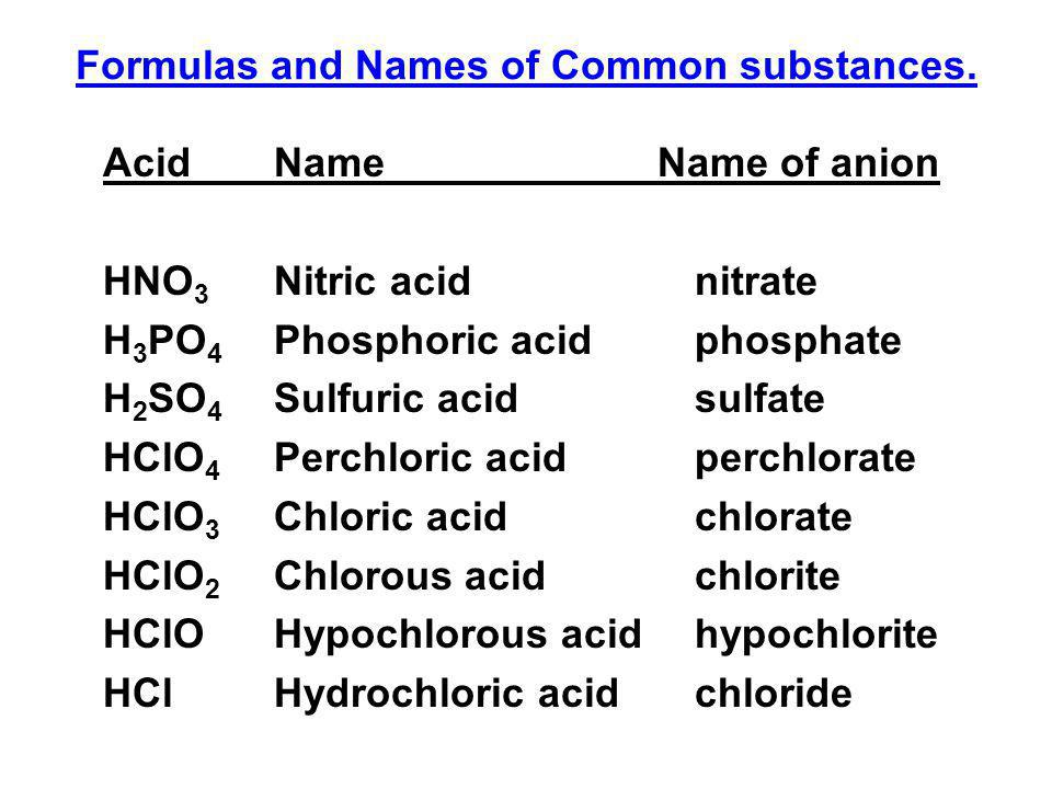 Formulas and Names of Common substances. AcidName Name of anion HNO 3 Nitric acidnitrate H 3 PO 4 Phosphoric acidphosphate H 2 SO 4 Sulfuric acidsulfa