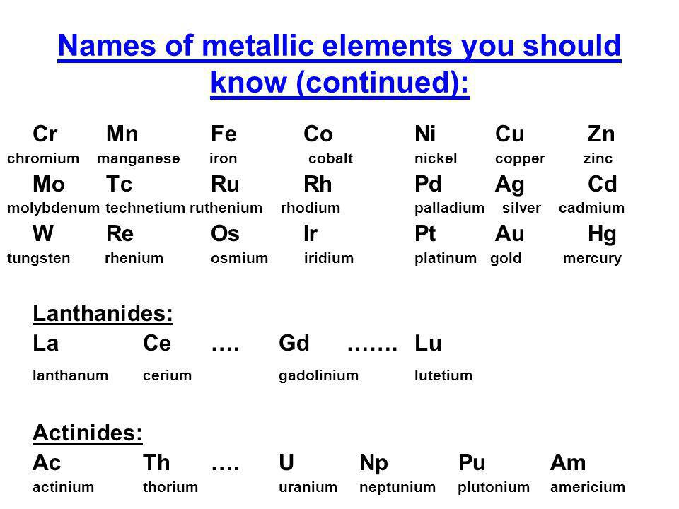 Names of metallic elements you should know (continued): Cr MnFe CoNi Cu Zn chromium manganese iron cobaltnickel copper zinc Mo TcRu RhPd Ag Cd molybdenum technetium ruthenium rhodium palladium silver cadmium W ReOs IrPt Au Hg tungsten rheniumosmium iridiumplatinum gold mercury Lanthanides: LaCe….Gd…….Lu lanthanumceriumgadoliniumlutetium Actinides: AcTh….U Np PuAm actiniumthoriumuranium neptunium plutoniumamericium