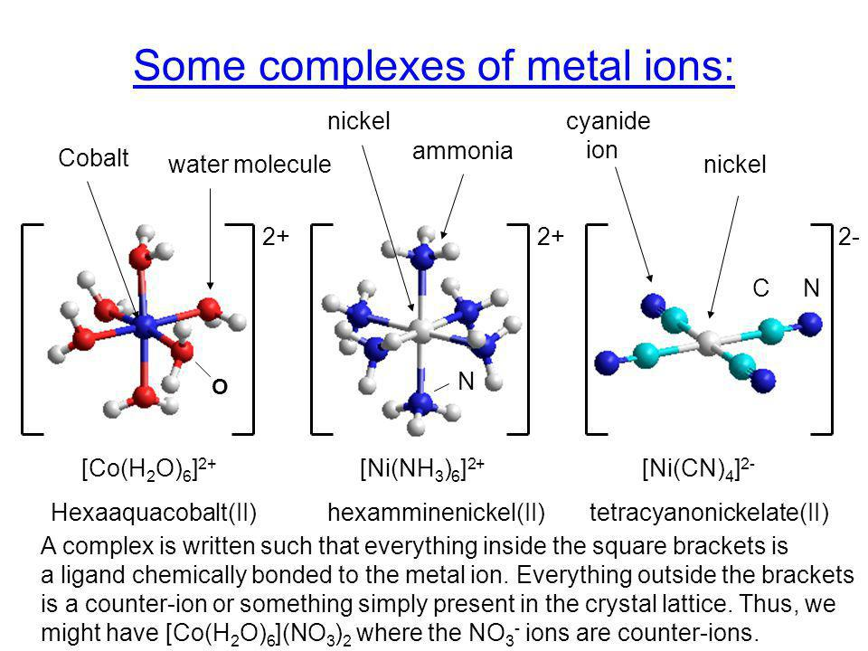 Some complexes of metal ions: Cobalt water molecule 2+ nickel cyanide ion 2+2- nickel ammonia [Co(H 2 O) 6 ] 2+ [Ni(NH 3 ) 6 ] 2+ [Ni(CN) 4 ] 2- A complex is written such that everything inside the square brackets is a ligand chemically bonded to the metal ion.