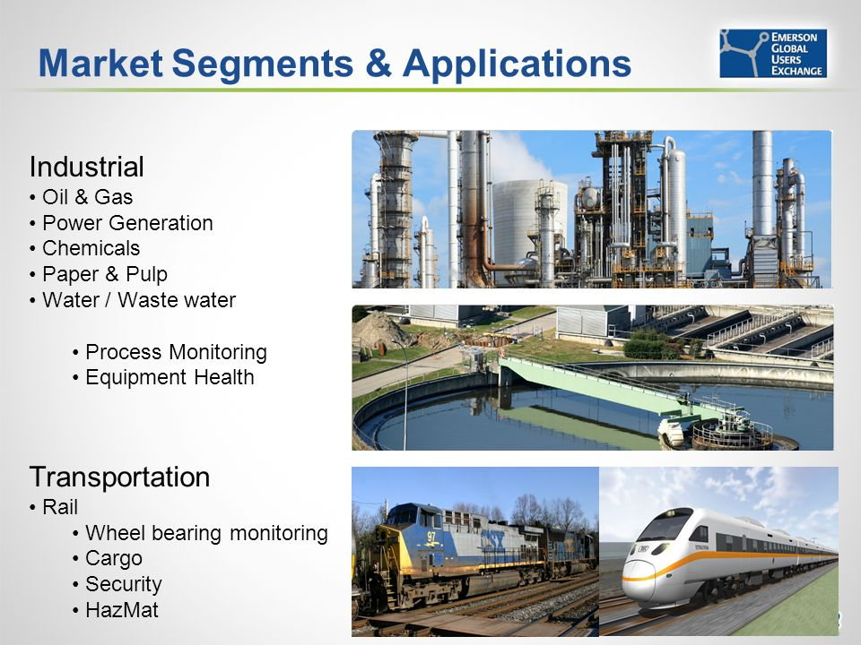 Market Segments & Applications Industrial Oil & Gas Power Generation Chemicals Paper & Pulp Water / Waste water Process Monitoring Equipment Health Tr