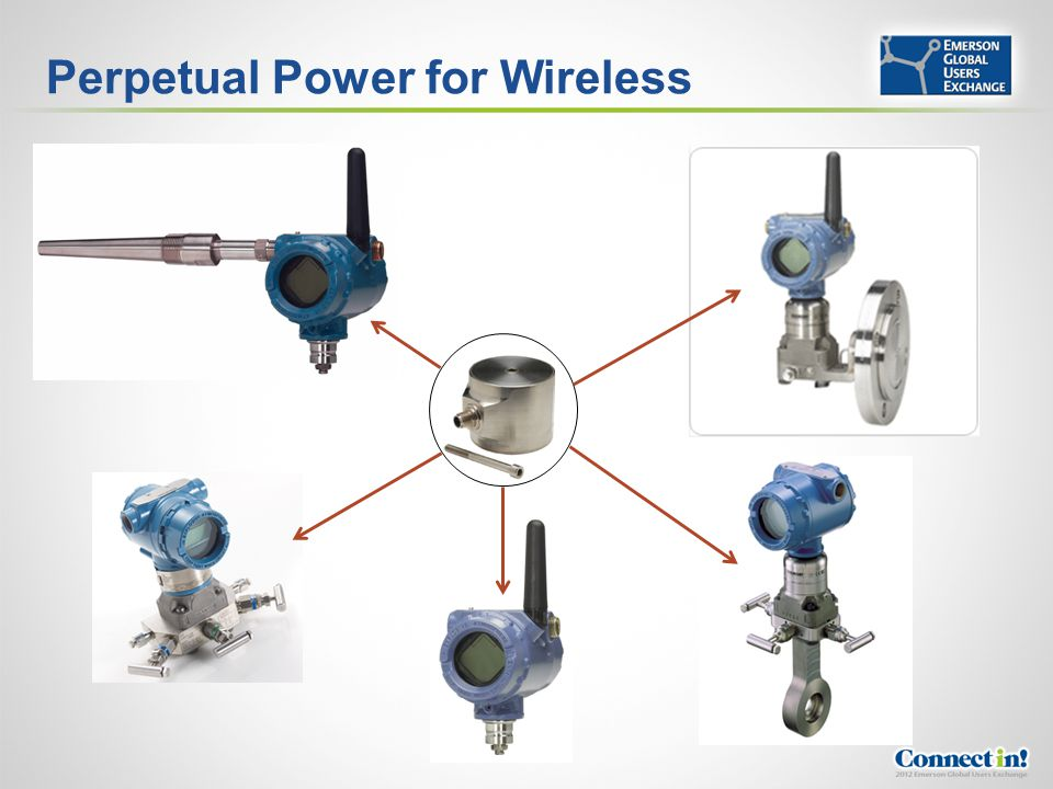 Perpetual Power for Wireless