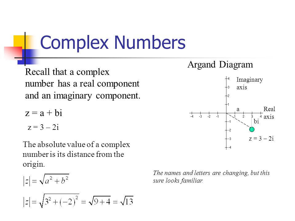 Complex Numbers Recall that a complex number has a real component and an imaginary component. z = a + bi Argand Diagram Real axis Imaginary axis z = 3
