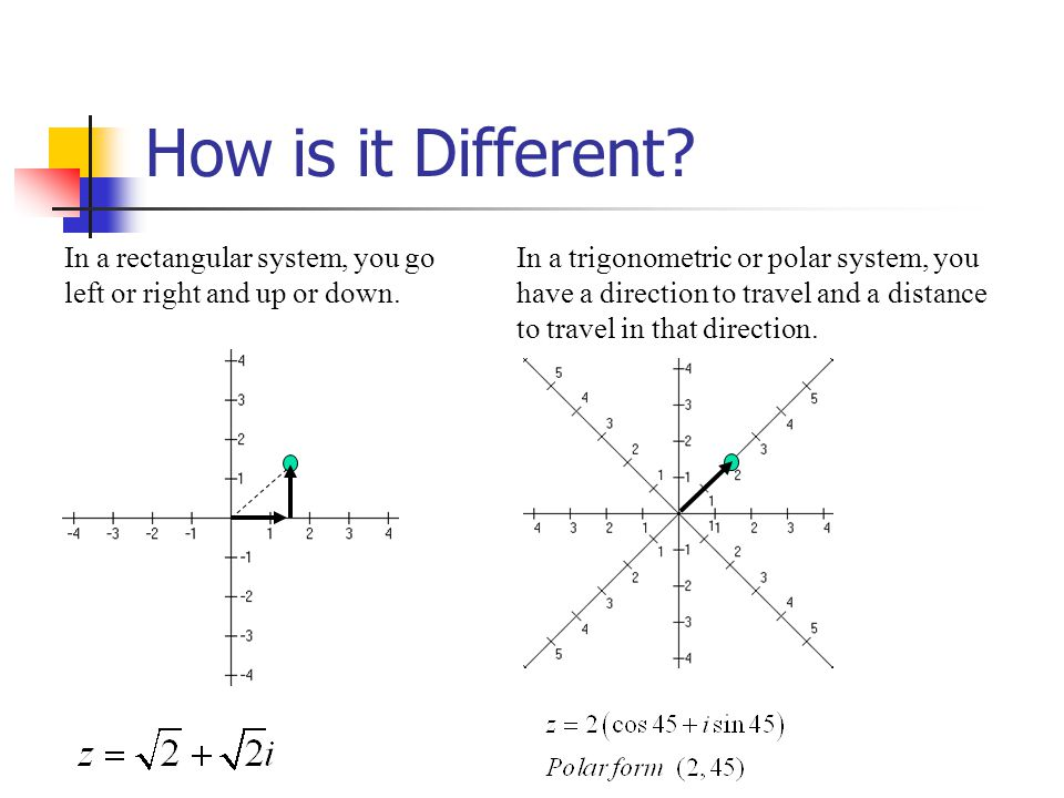 How is it Different? In a rectangular system, you go left or right and up or down. In a trigonometric or polar system, you have a direction to travel