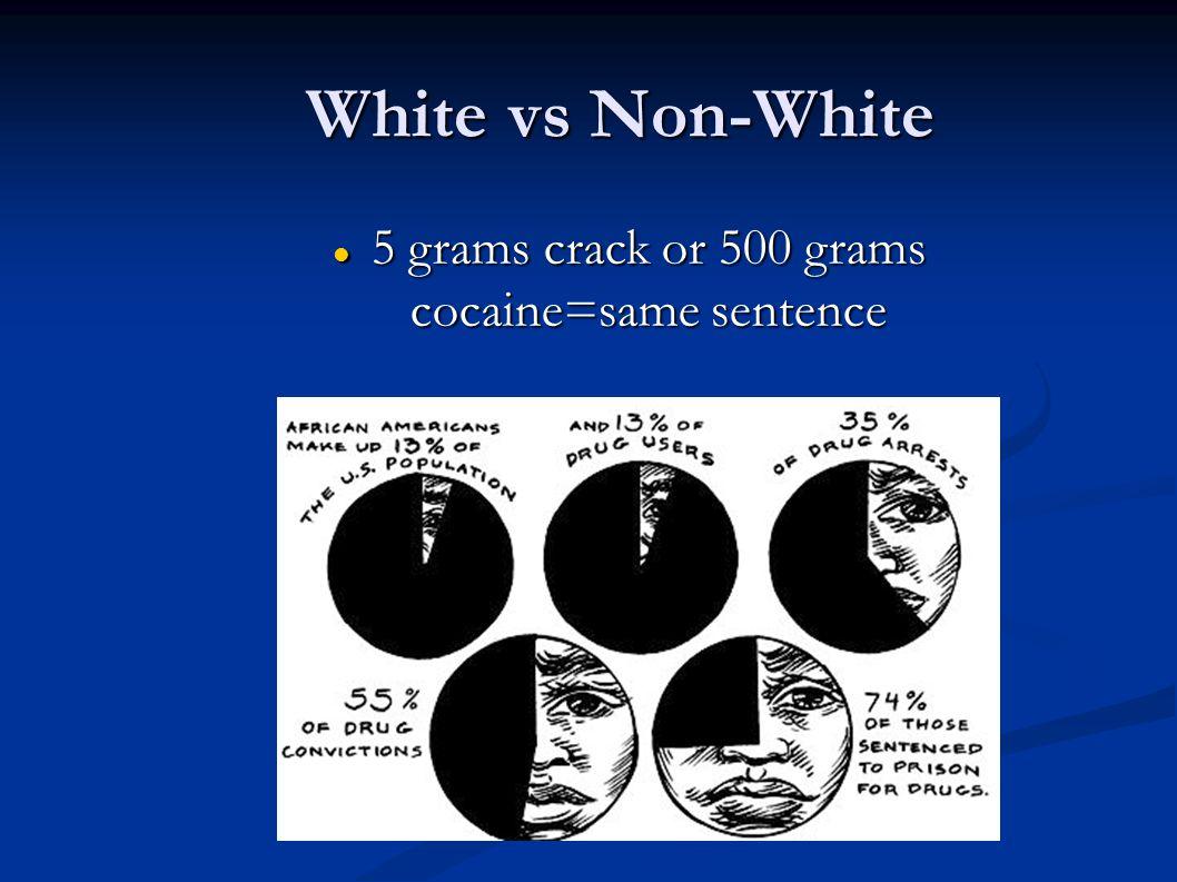 White vs Non-White 5 grams crack or 500 grams cocaine=same sentence 5 grams crack or 500 grams cocaine=same sentence
