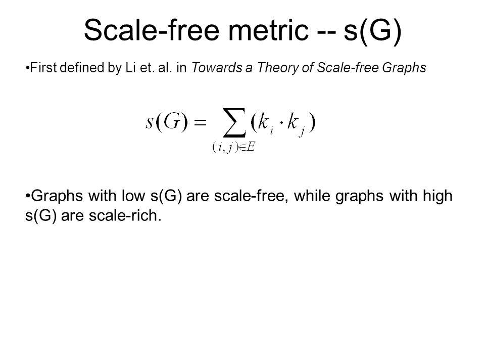 Scale-free metric -- s(G) First defined by Li et. al.
