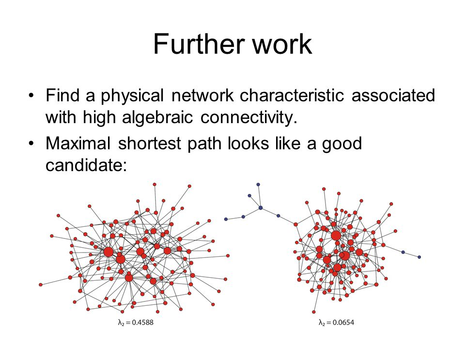 Further work Find a physical network characteristic associated with high algebraic connectivity.
