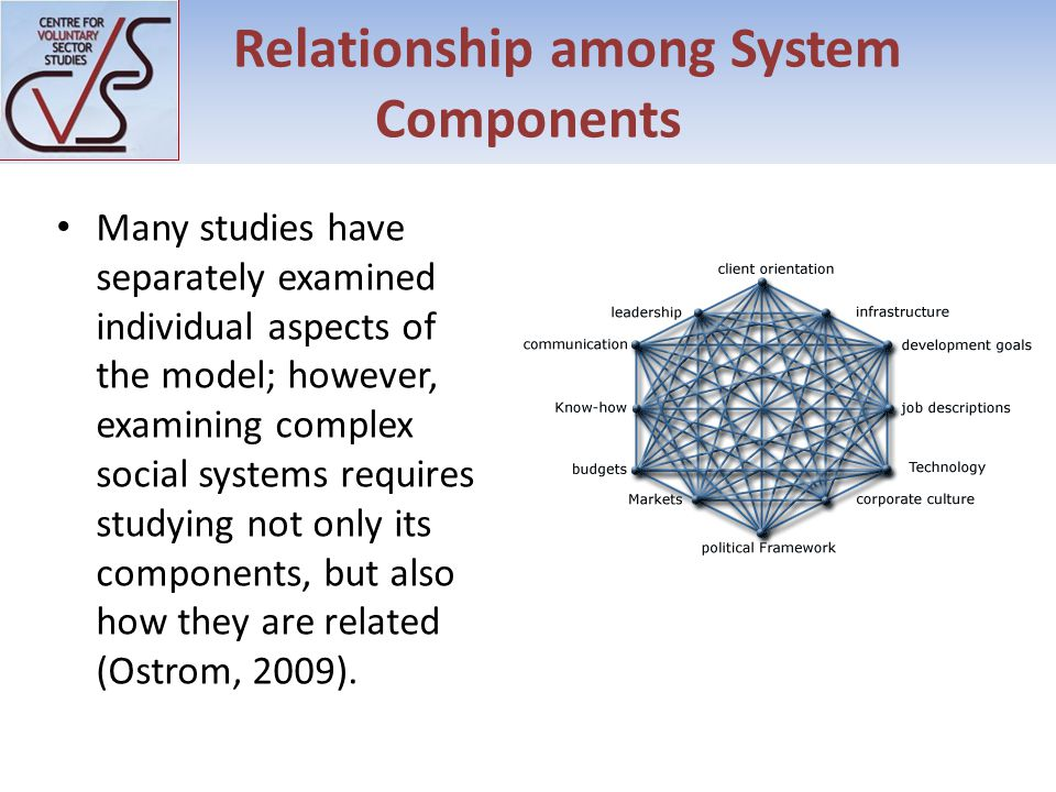 Relationship among System Components Many studies have separately examined individual aspects of the model; however, examining complex social systems requires studying not only its components, but also how they are related (Ostrom, 2009).
