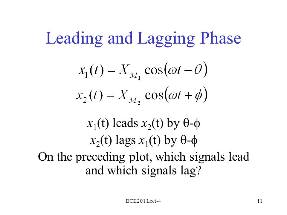ECE201 Lect-411 Leading and Lagging Phase x 1 (t) leads x 2 (t) by - x 2 (t) lags x 1 (t) by - On the preceding plot, which signals lead and which signals lag