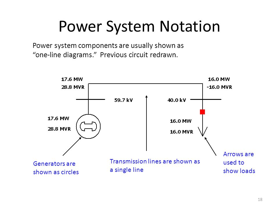 Power System Notation Power system components are usually shown as one-line diagrams. Previous circuit redrawn. Arrows are used to show loads Generato