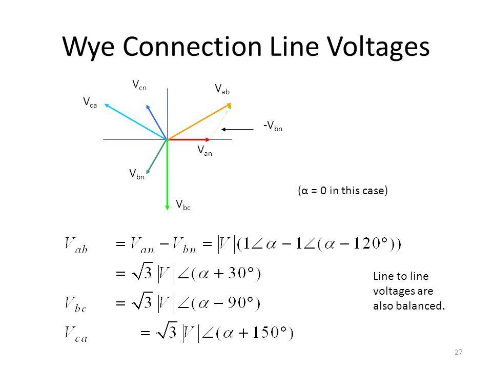 Wye Connection Line Voltages V an V cn V bn V ab V ca V bc -V bn Line to line voltages are also balanced. (α = 0 in this case) 27