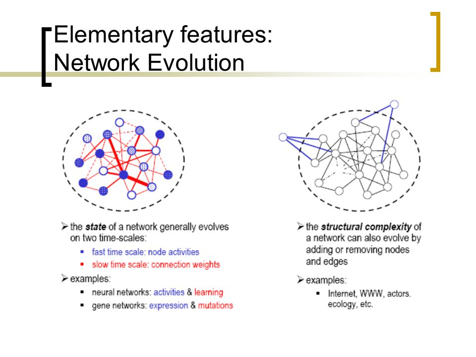 Bibliography Reviews Barabási, A.-L.(2002) Linked: The New Science of Networks.Perseus Books.