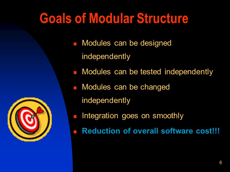 6 Goals of Modular Structure Modules can be designed independently Modules can be tested independently Modules can be changed independently Integratio