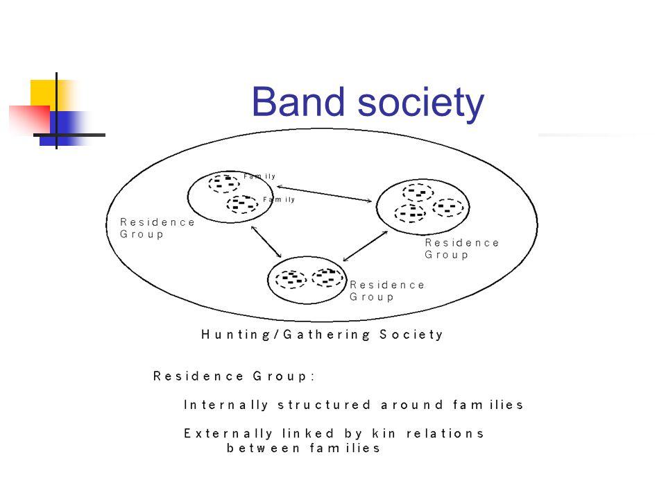 Band society