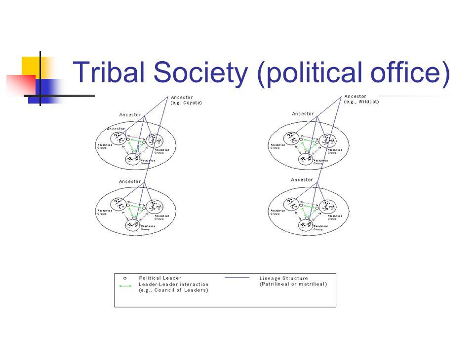 Tribal Society (political office)