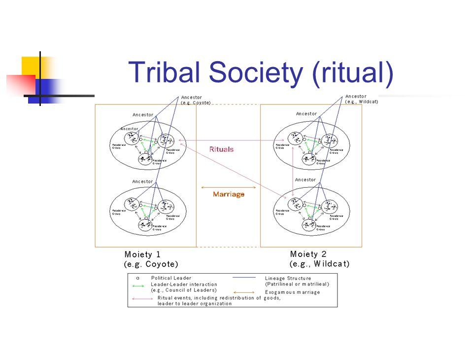 Tribal Society (ritual)