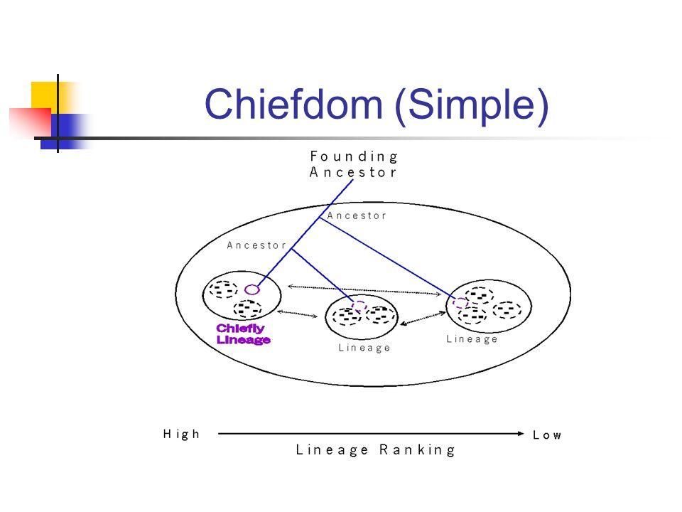 Chiefdom (Simple)