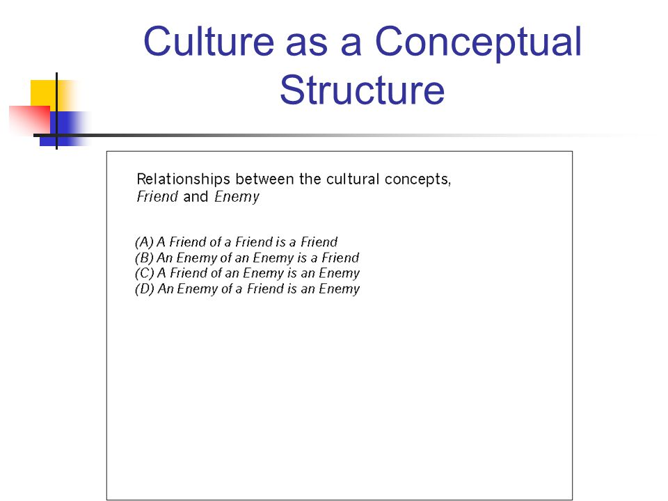 Culture as a Conceptual Structure