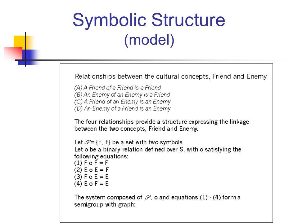 Symbolic Structure (model)