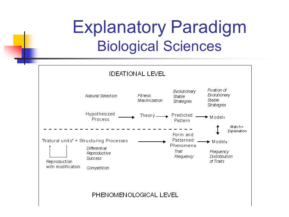 Explanatory Paradigm Biological Sciences