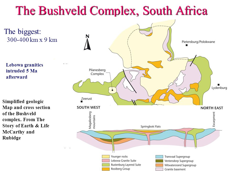 The Bushveld Complex, South Africa The biggest: 300-400 km x 9 km Lebowa granitics intruded 5 Ma afterward Simplified geologic Map and cross section o