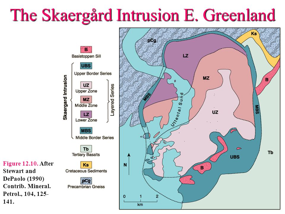 The Skaergård Intrusion E. Greenland Figure 12.10. After Stewart and DePaolo (1990) Contrib. Mineral. Petrol., 104, 125- 141.