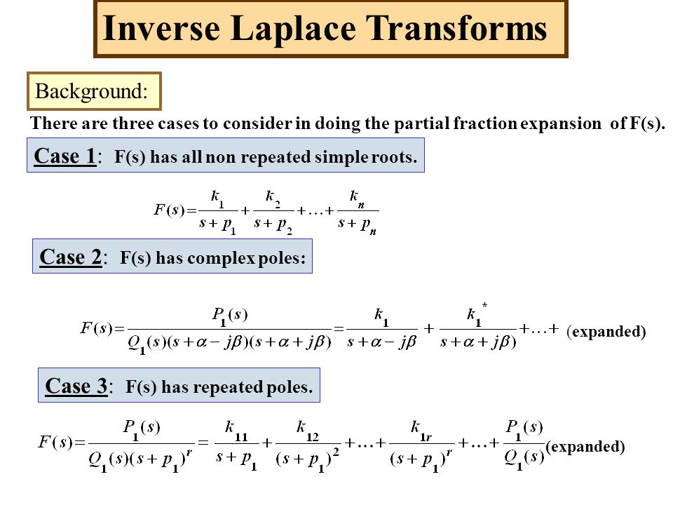 Inverse Laplace Transforms Background: There are three cases to consider in doing the partial fraction expansion of F(s). Case 1: F(s) has all non rep