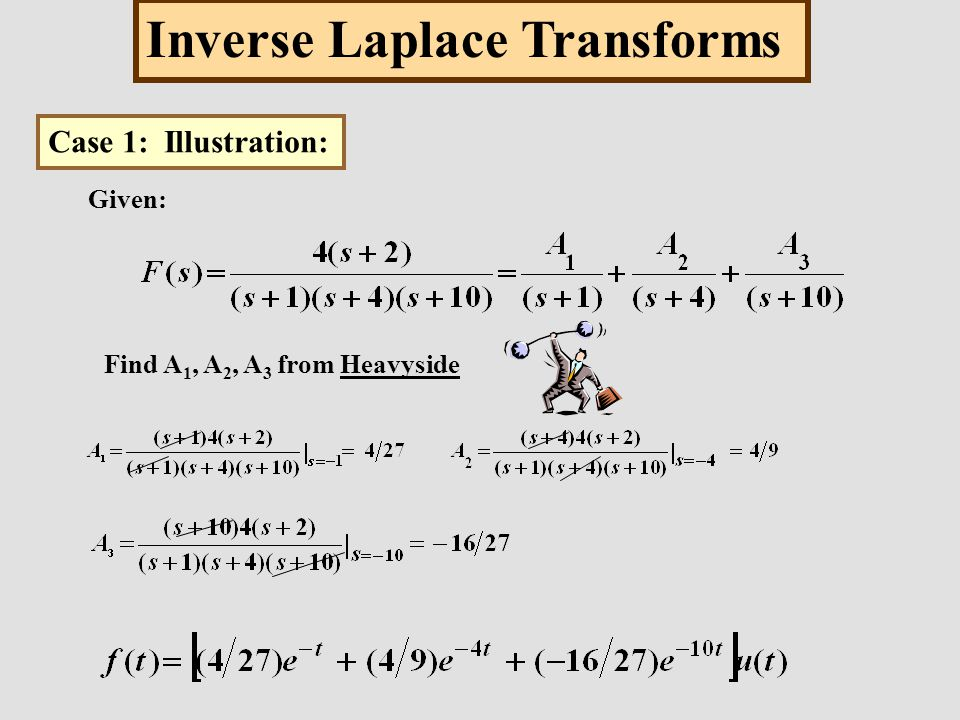 Inverse Laplace Transforms Case 1: Illustration: Given: Find A 1, A 2, A 3 from Heavyside
