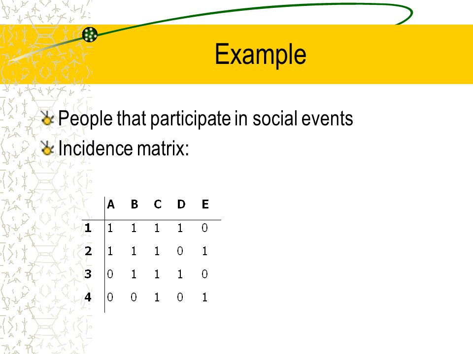 Example People that participate in social events Incidence matrix:
