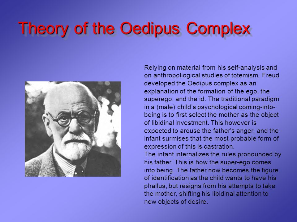 Theory of the Oedipus Complex Theory of the Oedipus Complex Relying on material from his self-analysis and on anthropoliogical studies of totemism, Freud developed the Oedipus complex as an explanation of the formation of the ego, the superego, and the id.