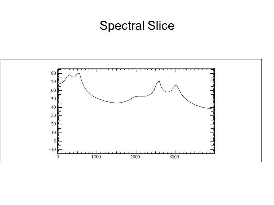 Spectral Slice