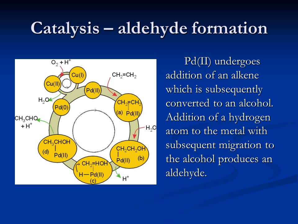 Catalysis – aldehyde formation Pd(II) undergoes addition of an alkene which is subsequently converted to an alcohol. Addition of a hydrogen atom to th