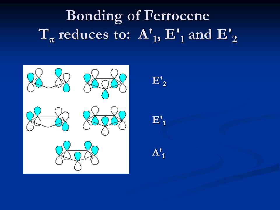 Bonding of Ferrocene Τ π reduces to: A 1, E 1 and E 2 E2E2E1E1A1A1E2E2E1E1A1A1