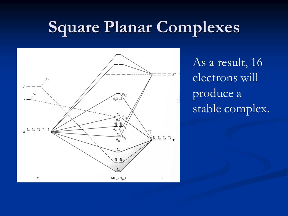 Square Planar Complexes As a result, 16 electrons will produce a stable complex.
