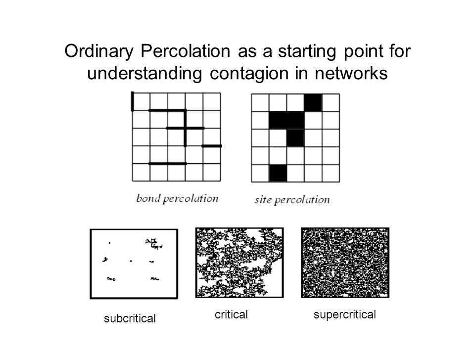 Ordinary Percolation as a starting point for understanding contagion in networks subcritical criticalsupercritical