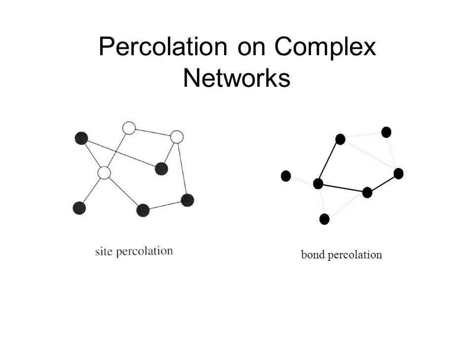 Percolation on Complex Networks bond percolation